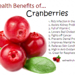 10 Health Benefits of Cranberries