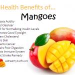 10 Health Benefits of Mangoes.