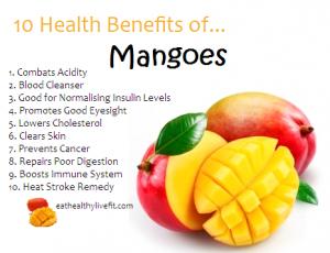 Health Benifits For Mango Food