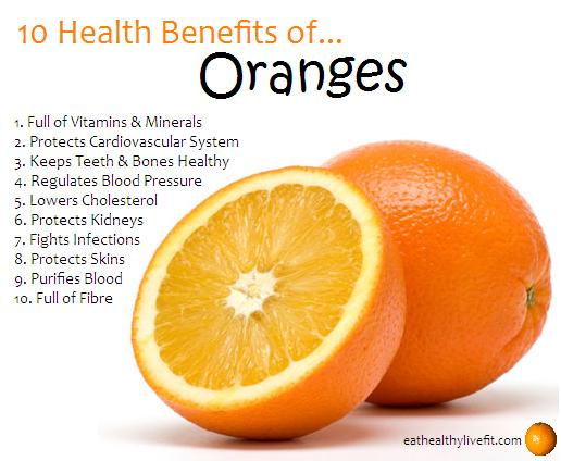 Oranges eathealthylivefit com
