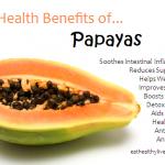 10 Health Benefits of Papayas.