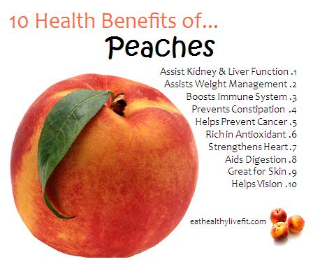 Peaches - EatHealthyLiveFit_com
