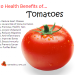 10 Health Benefits of Tomatoes.