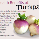 10 Health Benefits of Turnip.