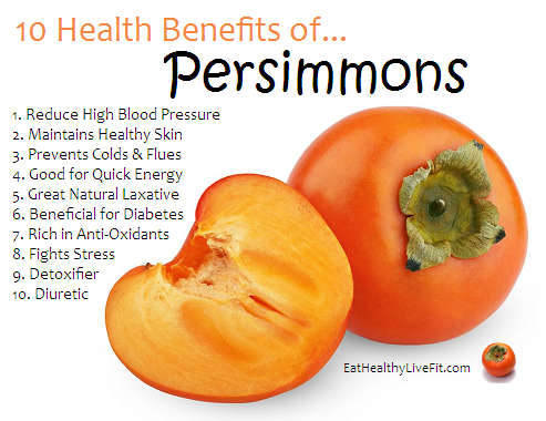 persimmon fruit definition of a fruit