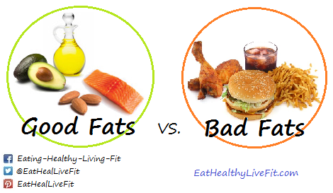 Is All Fat Bad