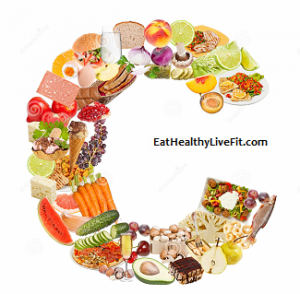 VitaminC - EatHealthyLiveFit_com