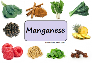 Image result for manganese foods