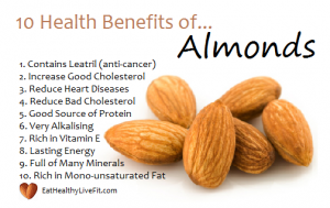 The Health Benefits of Almonds - 75.0KB