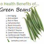 Green Beans - eathealthylivefit.com