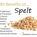 Spelt - eathealthylivefit.com