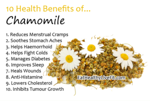 Chamomile - EatHealthyLiveFit.com